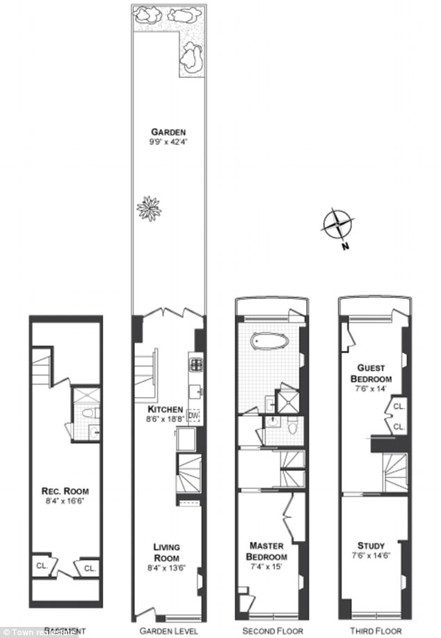 New York s narrowest house 1000 Things to do New York